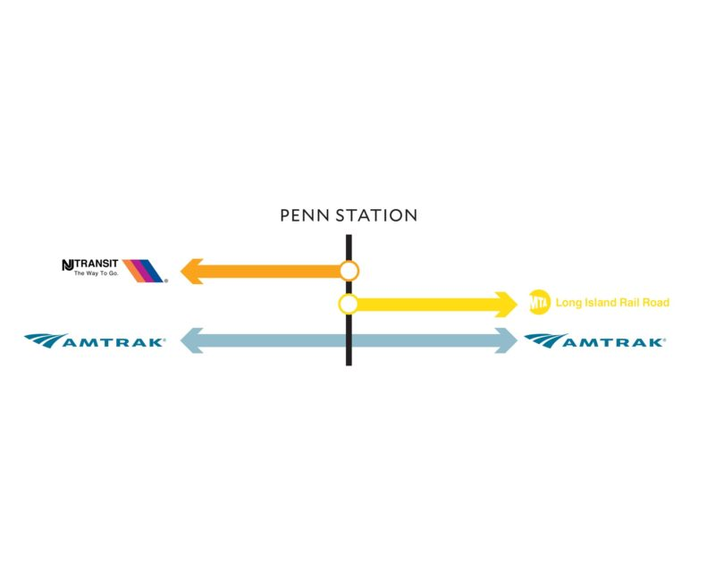 03-Penn-as-Terminal